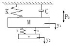 质量调谐阻尼器(TMD)